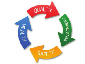 Integration-of-quality-environment-and-safety